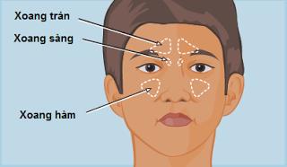 bien chung khi cam lanh 1 - Những biến chứng thường gặp khi bé bị cảm lạnh
